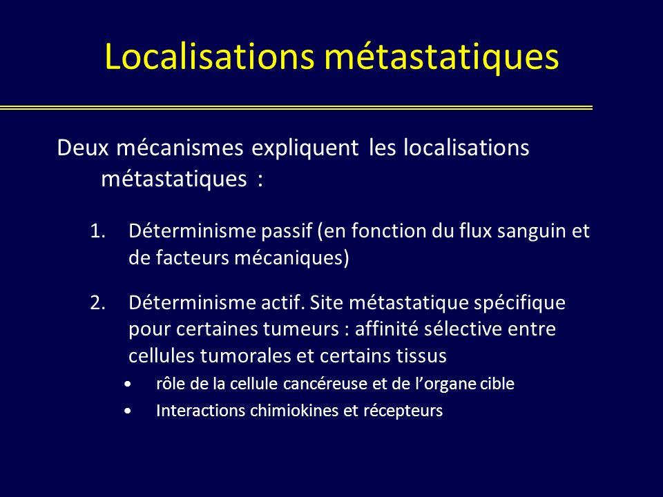 Localisations métastatiques