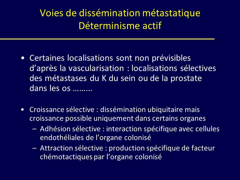 Voies de dissémination métastatique Déterminisme actif