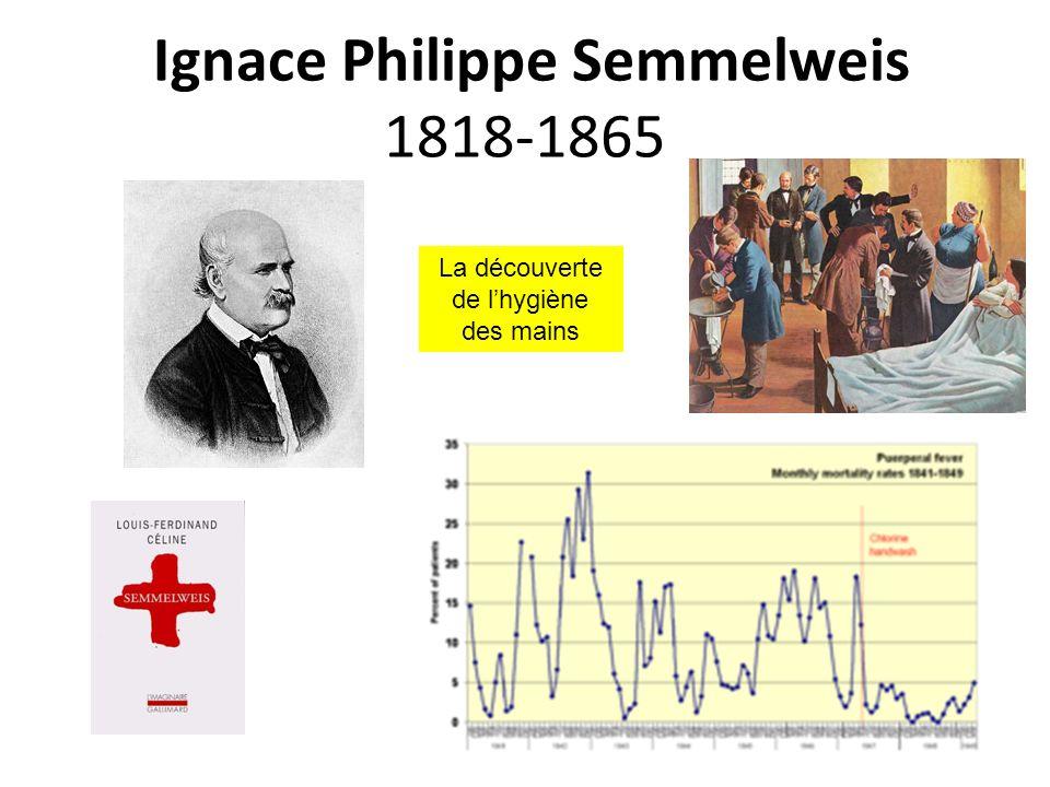Ignace Philippe Semmelweis 1818-1865