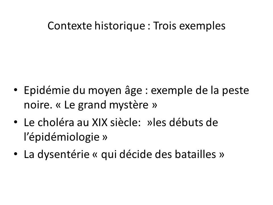 Contexte historique : Trois exemples