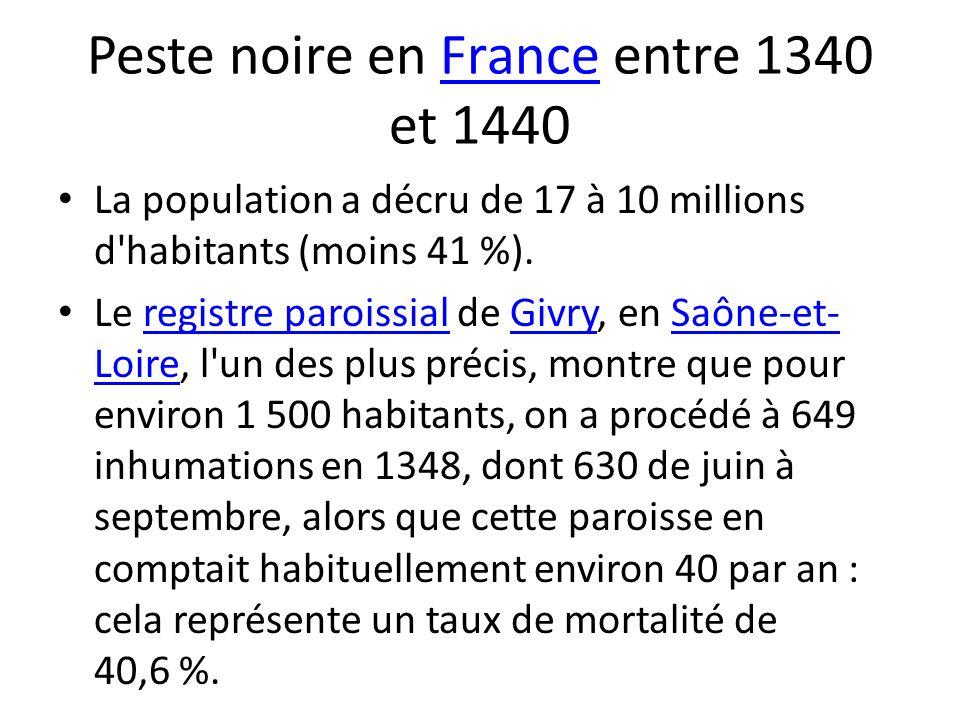 Peste noire en France entre 1340 et 1440