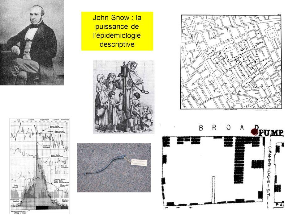 John Snow : la puissance de l'épidémiologie descriptive