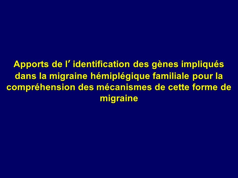 Apports de l' identification des gènes impliqués dans la migraine hémiplégique familiale pour la compréhension des mécanismes de cette forme de migraine
