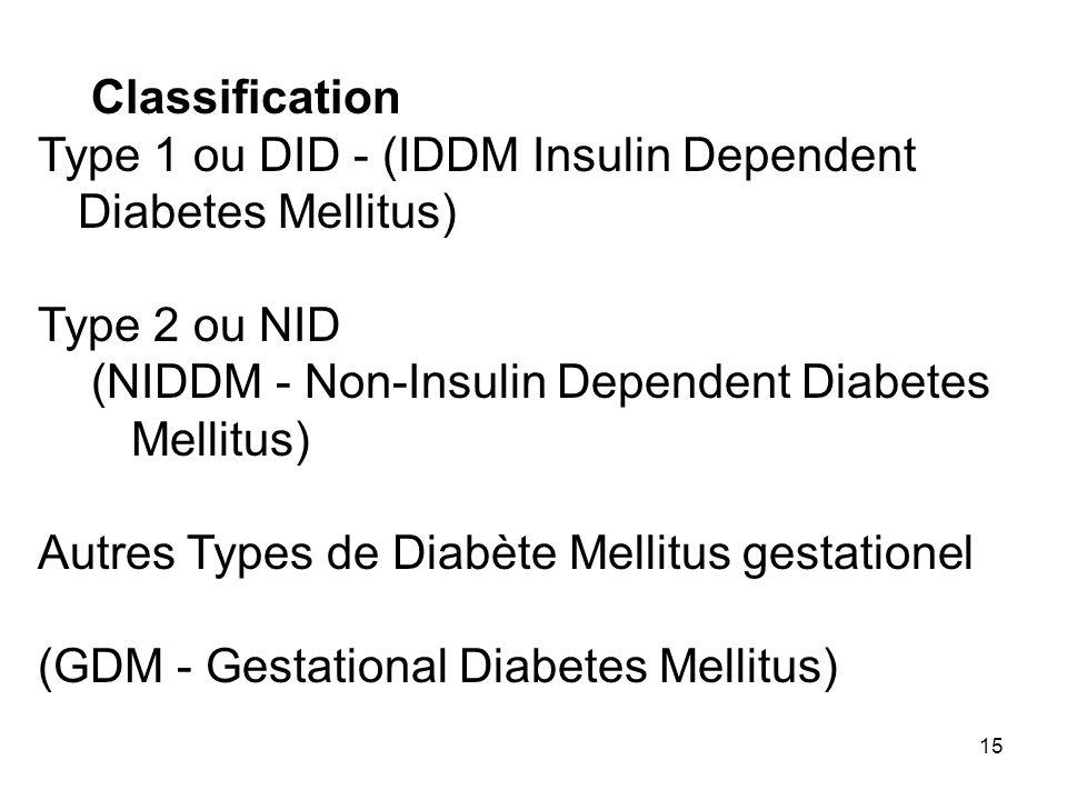ClassificationType 1 ou DID ‑ (IDDM Insulin Dependent Diabetes Mellitus) Type 2 ou NID. (NIDDM ‑ Non‑Insulin Dependent Diabetes Mellitus)