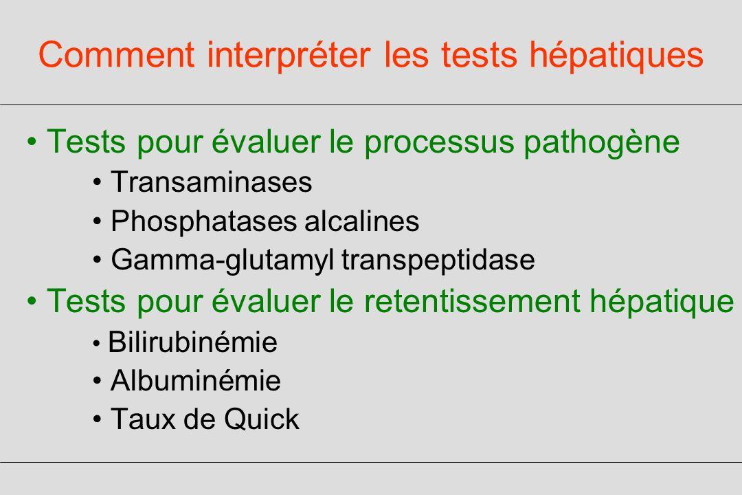 Comment interpréter les tests hépatiques