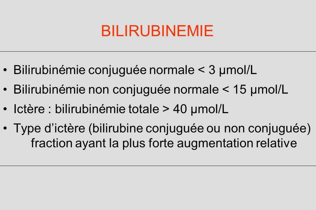 BILIRUBINEMIE Bilirubinémie conjuguée normale < 3 µmol/L