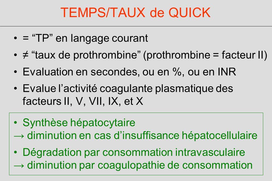 TEMPS/TAUX de QUICK = TP en langage courant