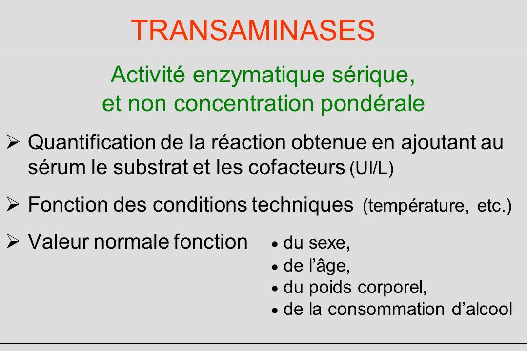 TRANSAMINASES Activité enzymatique sérique,