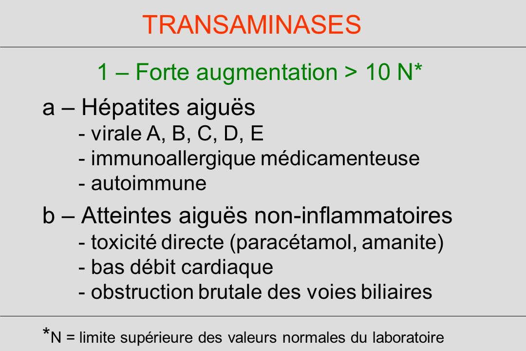 TRANSAMINASES 1 – Forte augmentation > 10 N* a – Hépatites aiguës