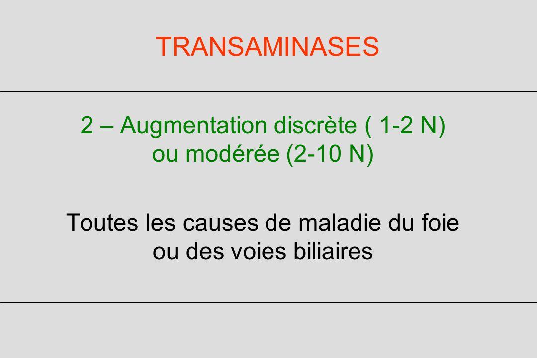 TRANSAMINASES 2 – Augmentation discrète ( 1-2 N) ou modérée (2-10 N)