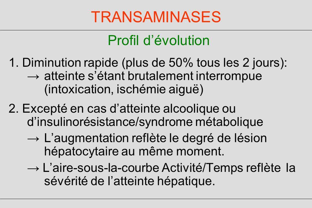 TRANSAMINASES Profil d'évolution