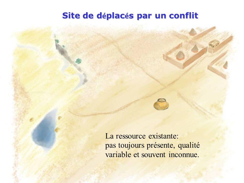 Site de déplacés par un conflit