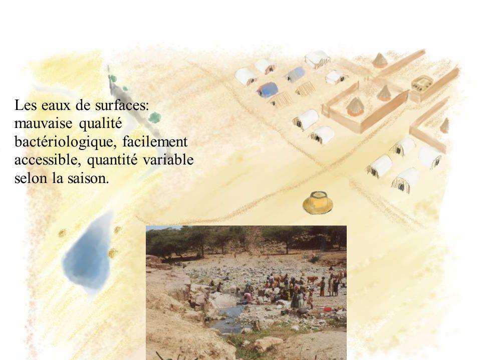 Les eaux de surfaces: mauvaise qualité bactériologique, facilement accessible, quantité variable selon la saison.
