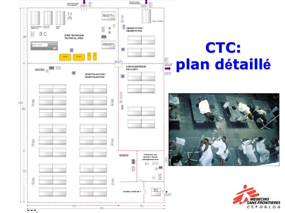 CTC: plan détaillé