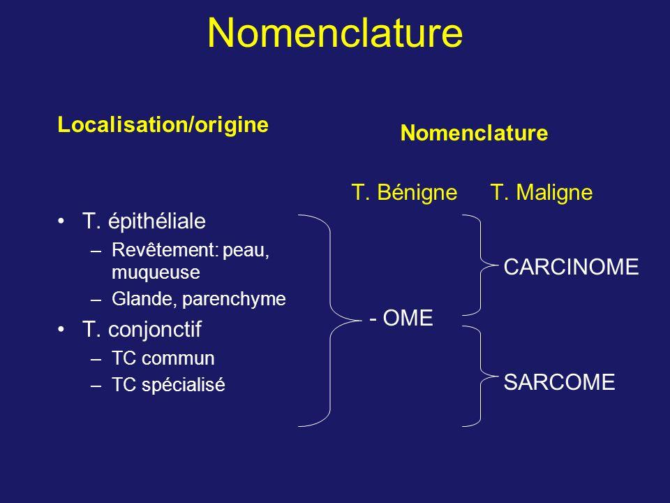 Nomenclature Localisation/origine Nomenclature T. Bénigne T. Maligne