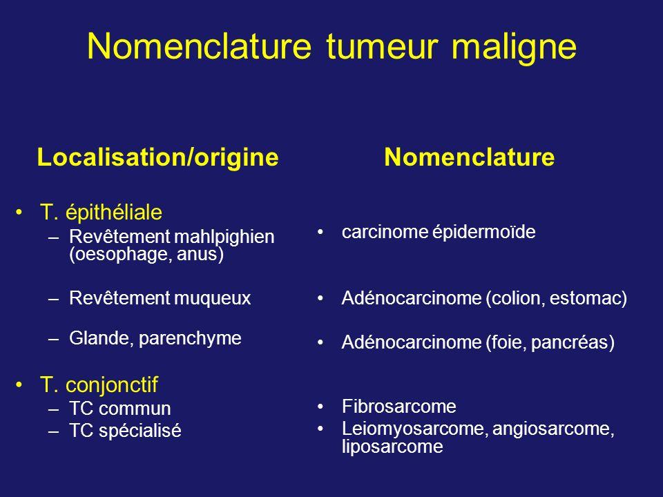 Nomenclature tumeur maligne