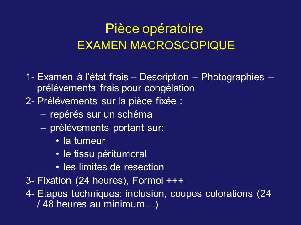 Pièce opératoire EXAMEN MACROSCOPIQUE