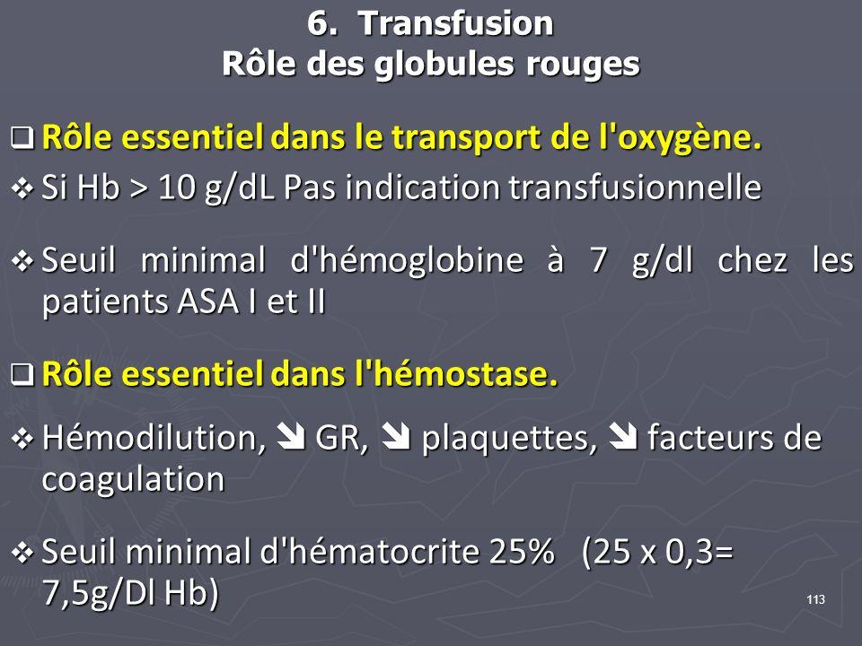 6. Transfusion Rôle des globules rouges