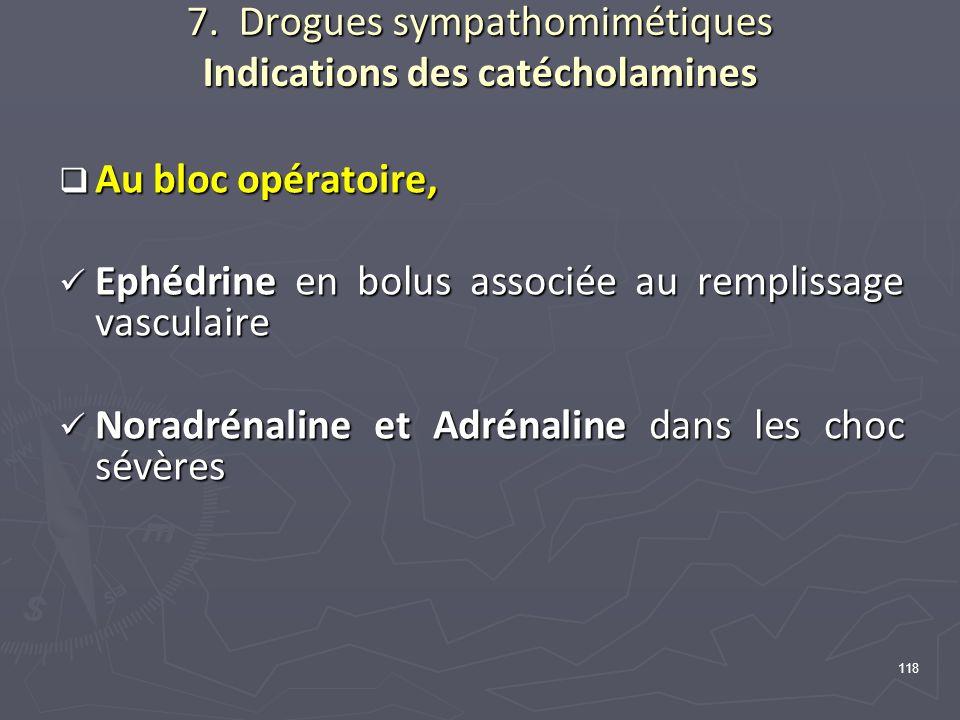 7. Drogues sympathomimétiques Indications des catécholamines