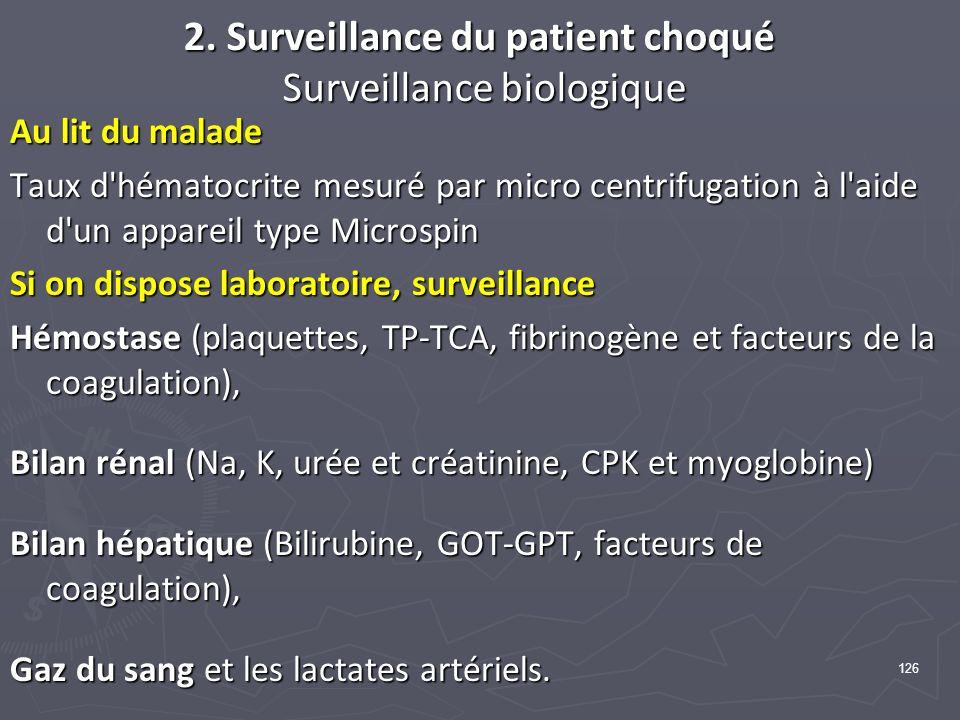 2. Surveillance du patient choqué Surveillance biologique