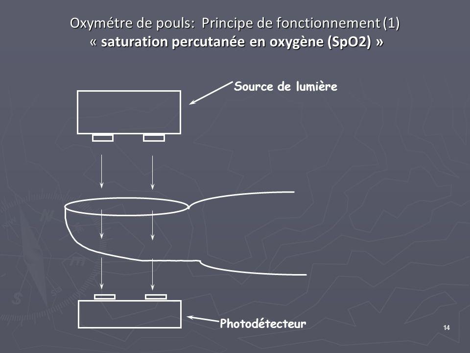 Oxymétre de pouls: Principe de fonctionnement (1) « saturation percutanée en oxygène (SpO2) »