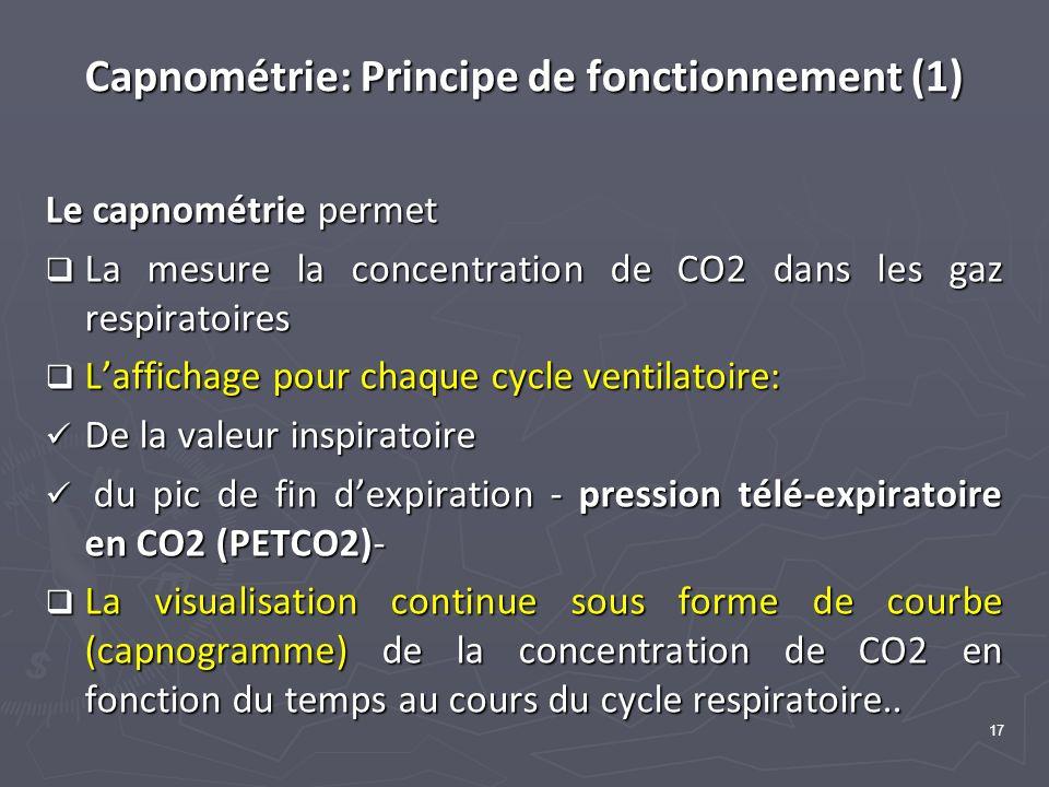 Capnométrie: Principe de fonctionnement (1)