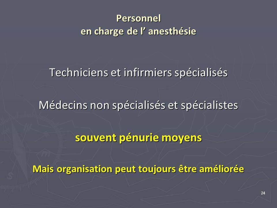Personnel en charge de l' anesthésie