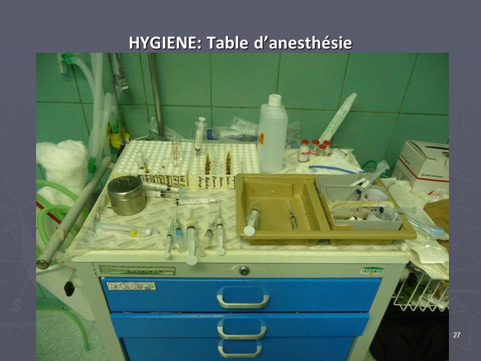 HYGIENE: Table d'anesthésie