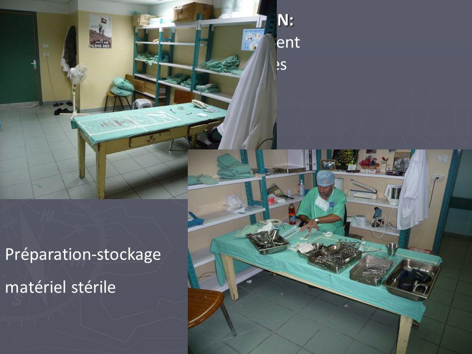 STERILISATION: Conditionnement boites stériles