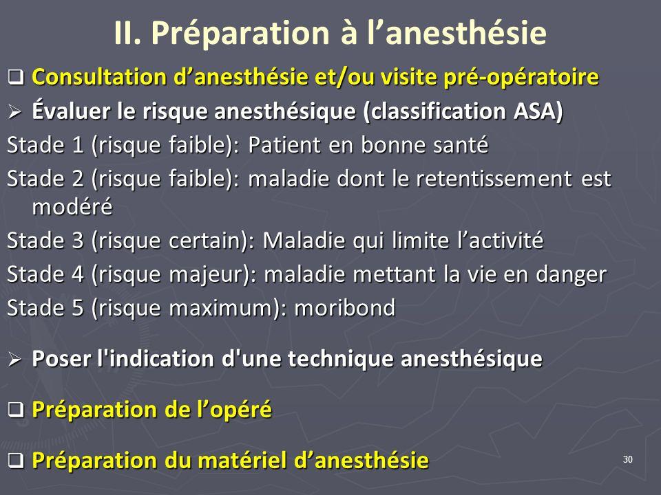 II. Préparation à l'anesthésie