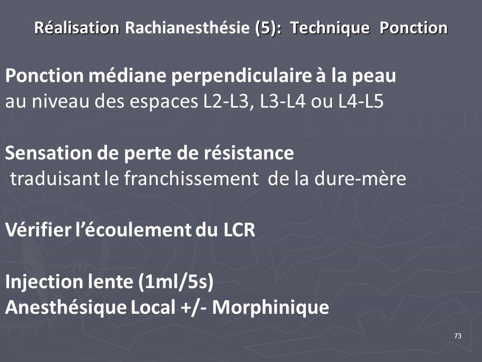 Réalisation Rachianesthésie (5): Technique Ponction