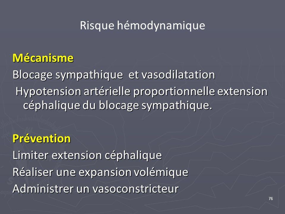 Risque hémodynamique Mécanisme. Blocage sympathique et vasodilatation.