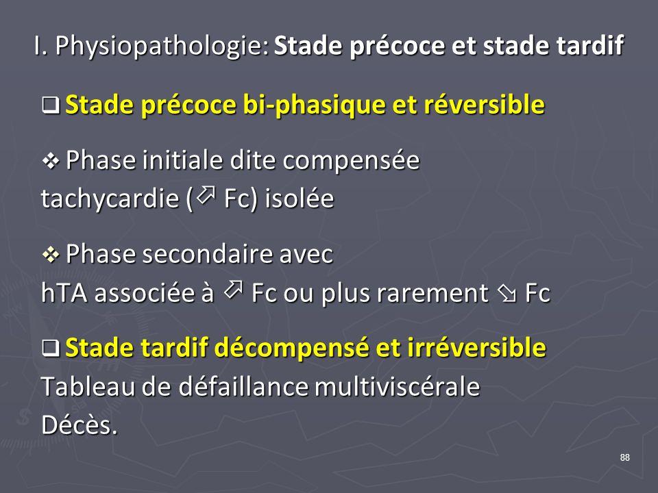 I. Physiopathologie: Stade précoce et stade tardif