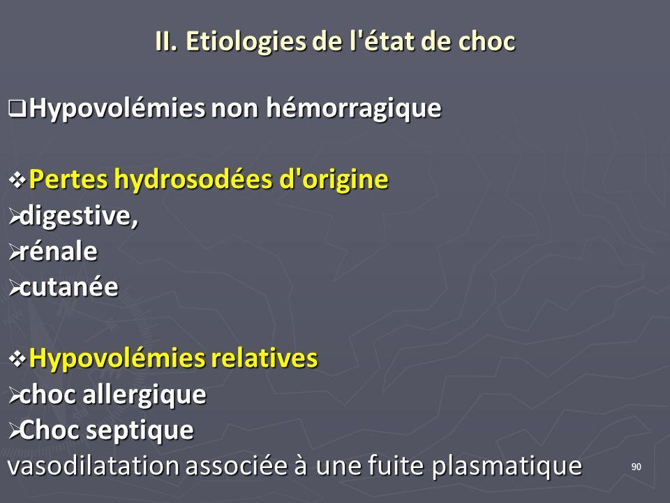 II. Etiologies de l état de choc