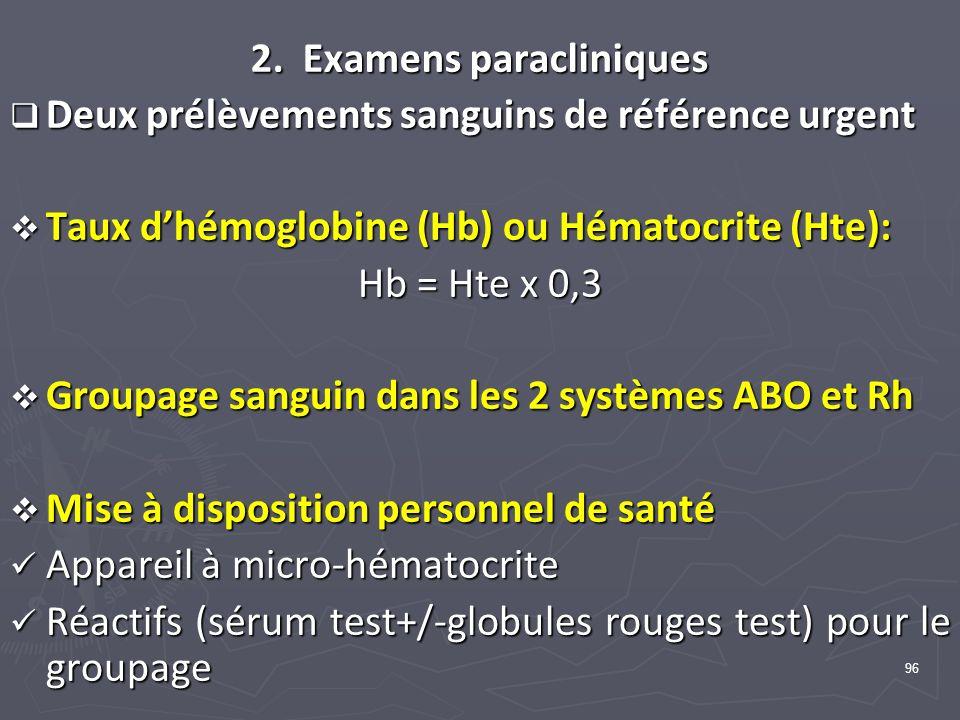 2. Examens paracliniques