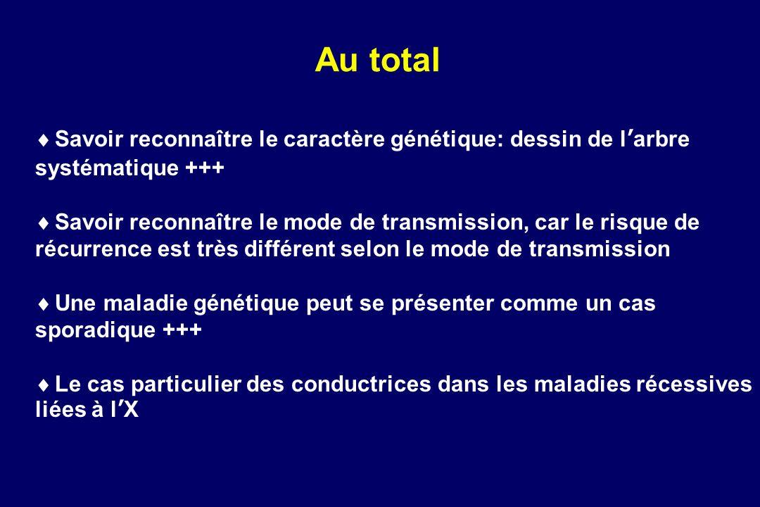 Au total Savoir reconnaître le caractère génétique: dessin de l'arbre systématique +++