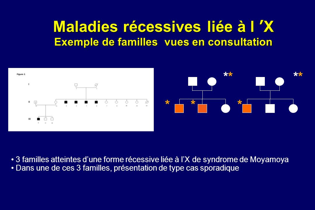 Maladies récessives liée à l 'X Exemple de familles vues en consultation