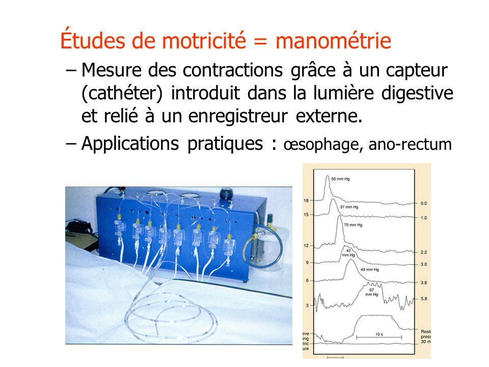 Études de motricité = manométrie