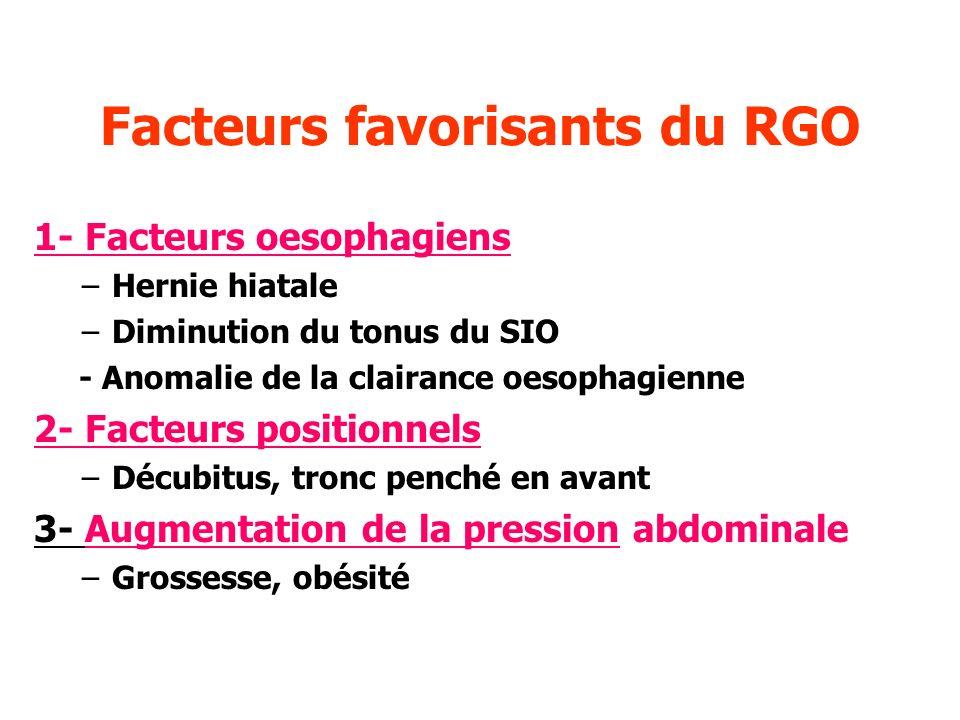 Facteurs favorisants du RGO