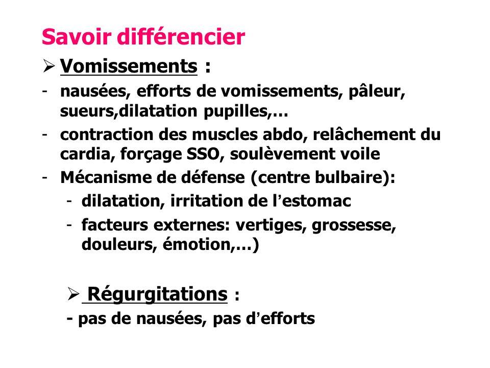 Savoir différencier Vomissements : Régurgitations :
