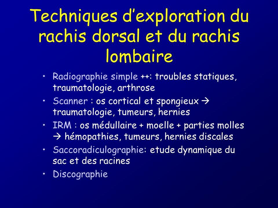 Techniques d'exploration du rachis dorsal et du rachis lombaire