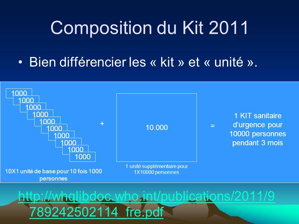 Composition du Kit 2011 Bien différencier les « kit » et « unité ».