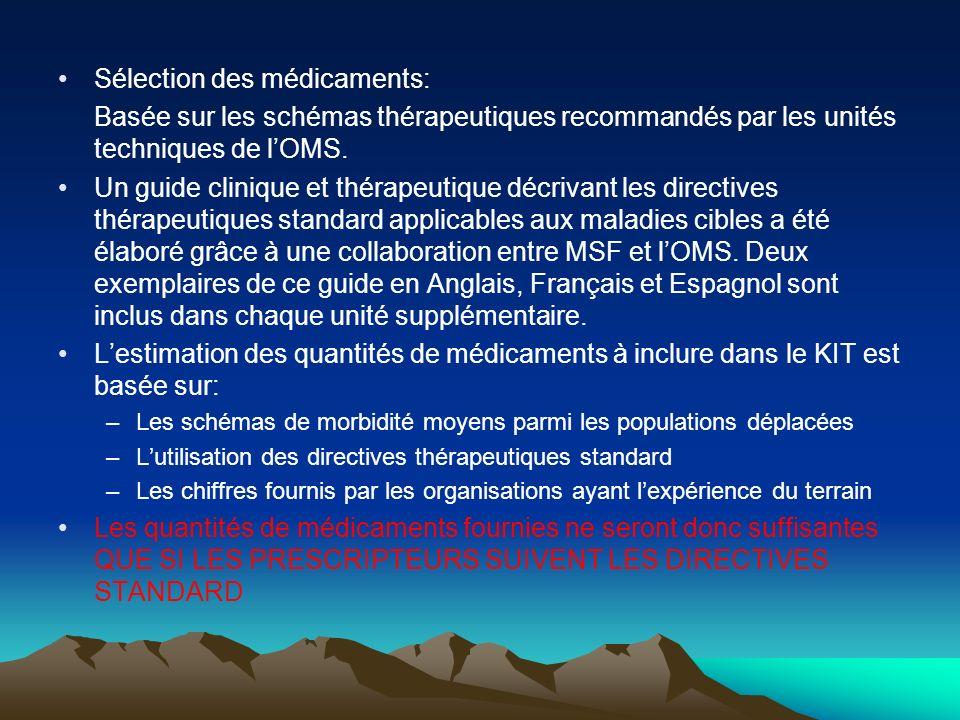 Sélection des médicaments: