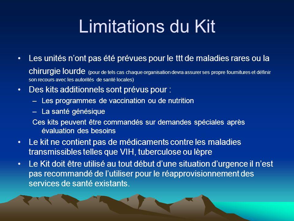Limitations du Kit