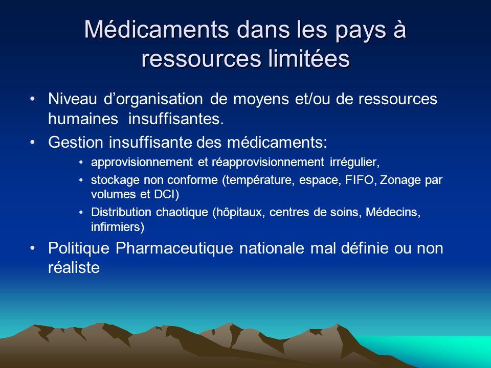 Médicaments dans les pays à ressources limitées
