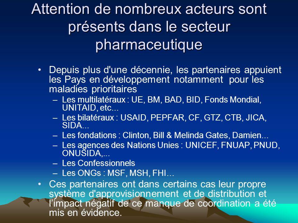 Attention de nombreux acteurs sont présents dans le secteur pharmaceutique