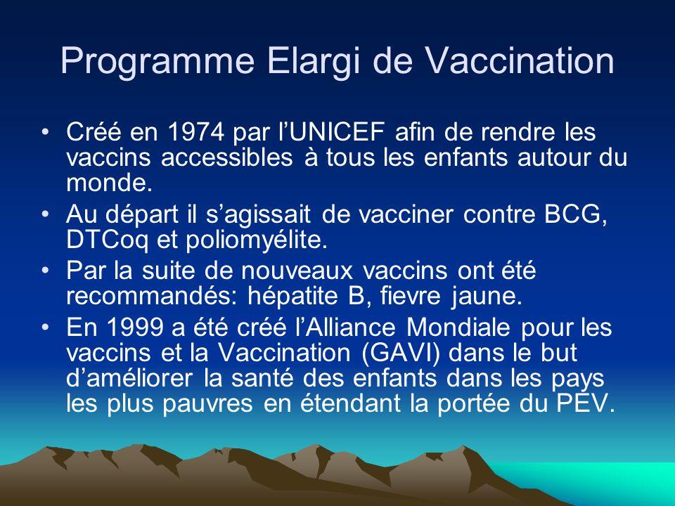 Programme Elargi de Vaccination