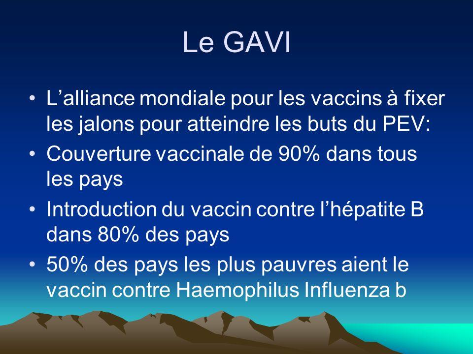 Le GAVI L'alliance mondiale pour les vaccins à fixer les jalons pour atteindre les buts du PEV: Couverture vaccinale de 90% dans tous les pays.