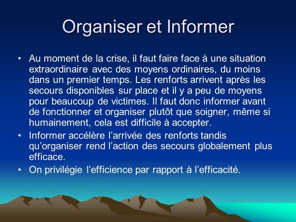 Organiser et Informer