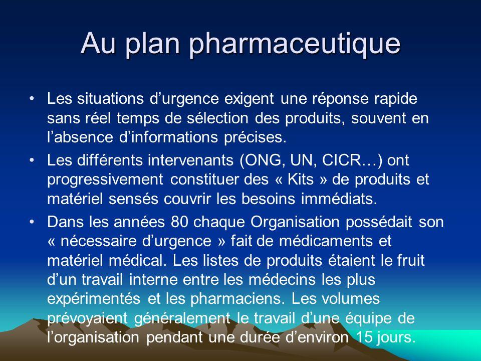 Au plan pharmaceutique